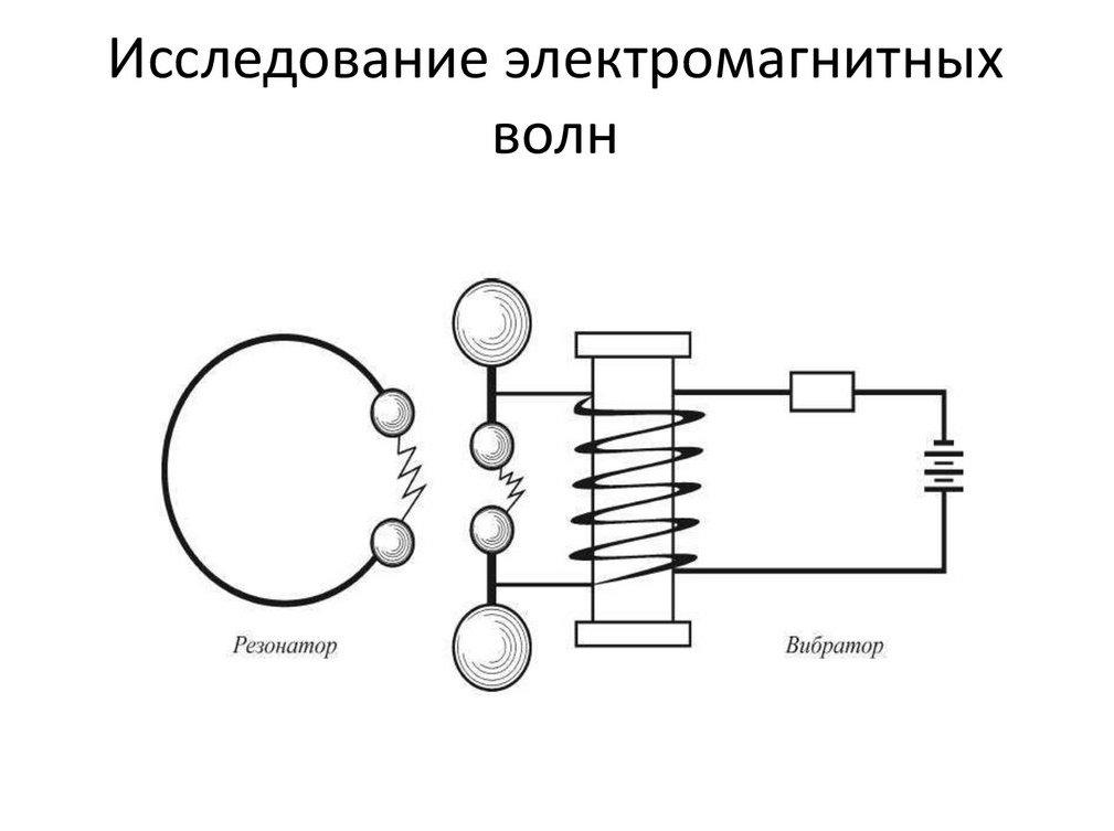 Исследование электромагнитных волн Генрих Герц